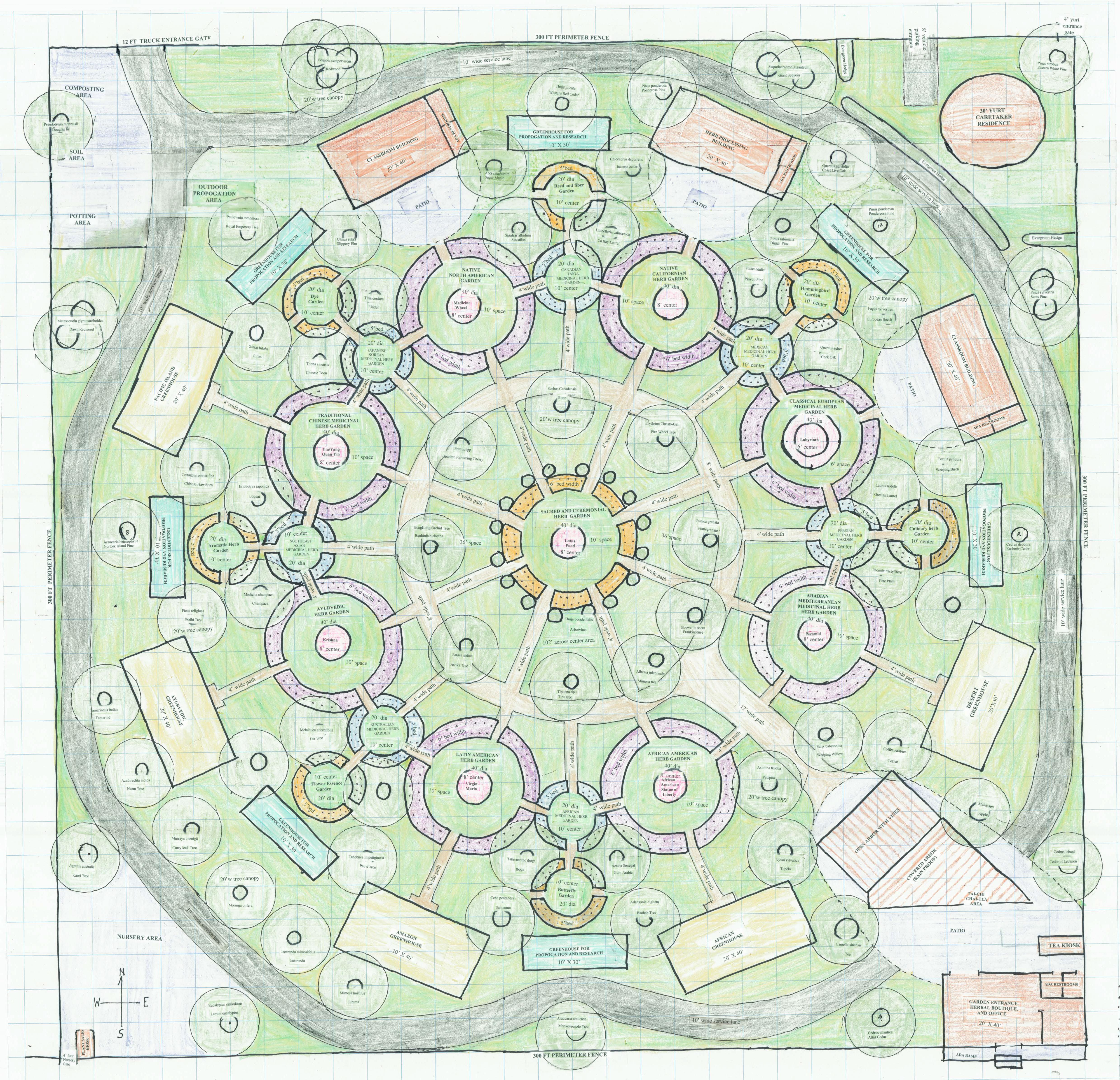 Https Reference Books 2018 09 05t231558 Rose Diagram1 Garden
